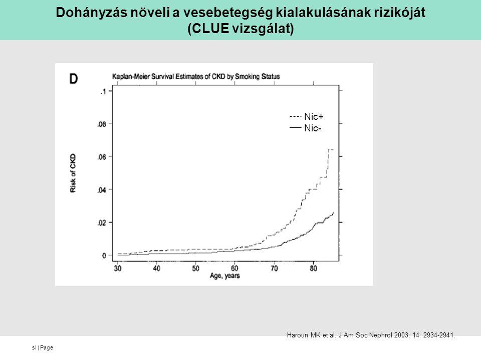 sl   Page Haroun MK et al. J Am Soc Nephrol 2003; 14: 2934-2941. Dohányzás növeli a vesebetegség kialakulásának rizikóját (CLUE vizsgálat) Nic+ Nic-