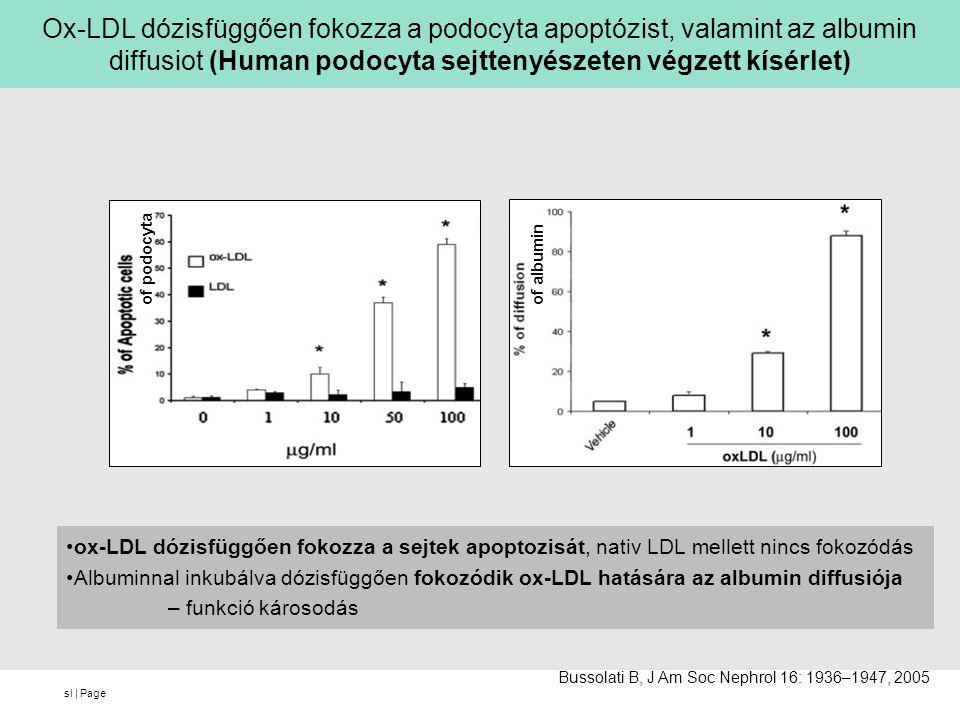 sl | Page Ox-LDL dózisfüggően fokozza a podocyta apoptózist, valamint az albumin diffusiot (Human podocyta sejttenyészeten végzett kísérlet) Bussolati B, J Am Soc Nephrol 16: 1936–1947, 2005 ox-LDL dózisfüggően fokozza a sejtek apoptozisát, nativ LDL mellett nincs fokozódás Albuminnal inkubálva dózisfüggően fokozódik ox-LDL hatására az albumin diffusiója – funkció károsodás of podocytaof albumin