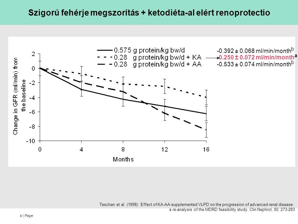 sl   Page -0.392 ± 0.068 ml/min/month b -0.250 ± 0.072 ml/min/month a -0.533 ± 0.074 ml/min/month b Teschan et al. (1998): Effect of KA-AA-supplemente