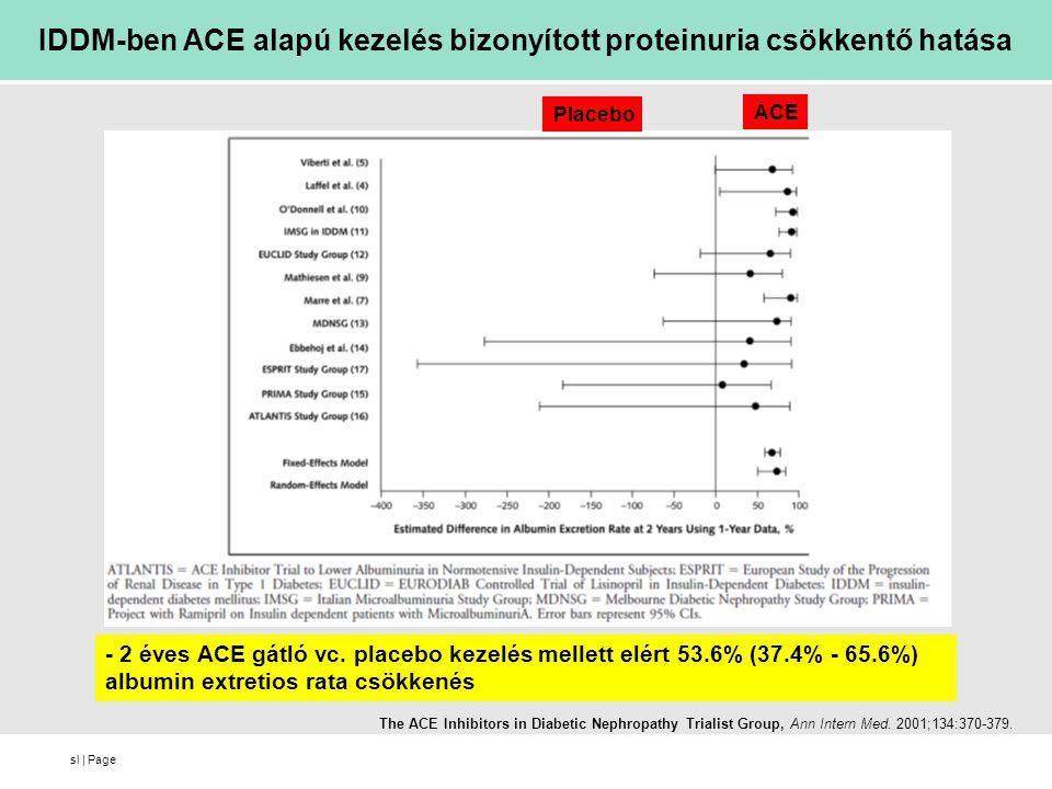 sl   Page IDDM-ben ACE alapú kezelés bizonyított proteinuria csökkentő hatása - 2 éves ACE gátló vc. placebo kezelés mellett elért 53.6% (37.4% - 65.6