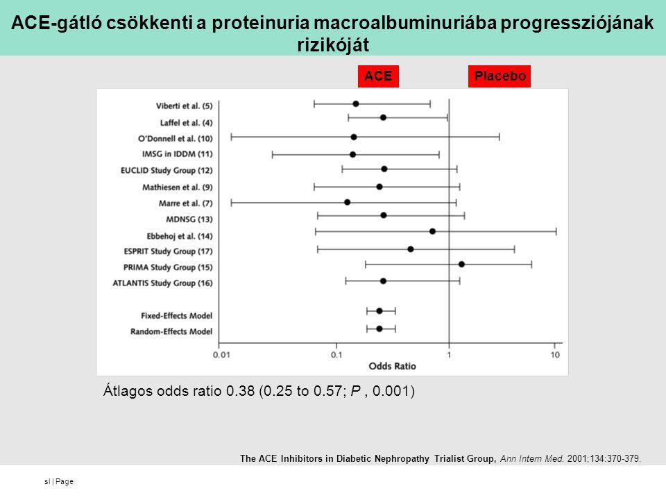 sl   Page ACE-gátló csökkenti a proteinuria macroalbuminuriába progressziójának rizikóját The ACE Inhibitors in Diabetic Nephropathy Trialist Group, A