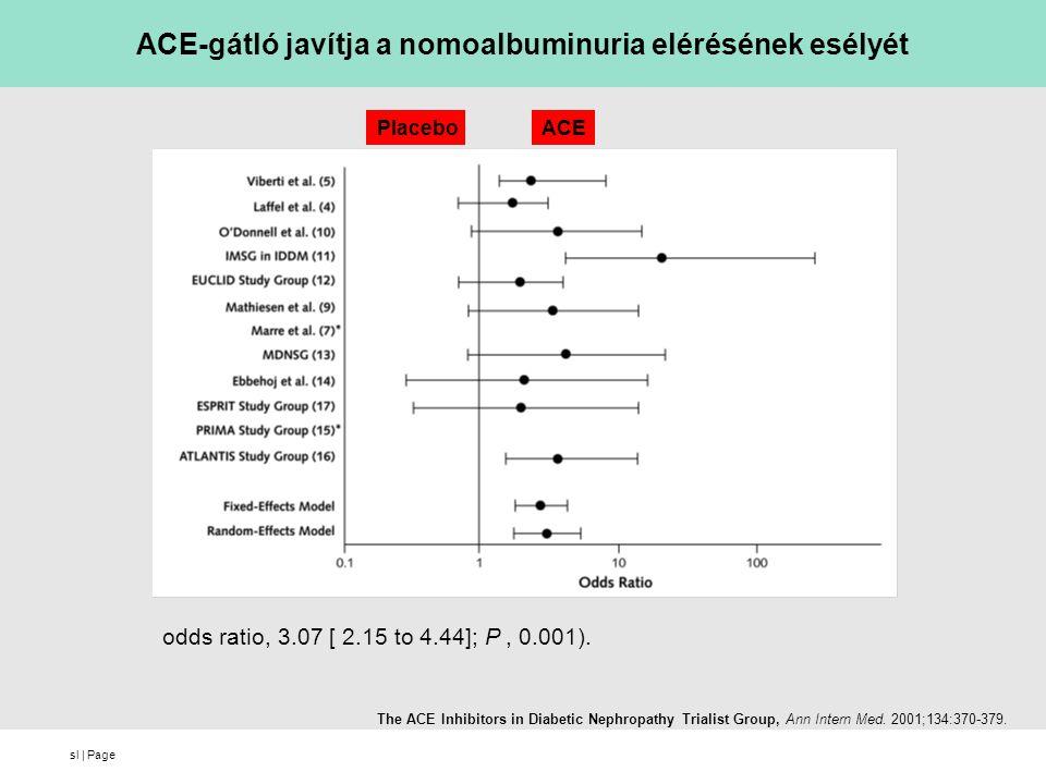 sl   Page The ACE Inhibitors in Diabetic Nephropathy Trialist Group, Ann Intern Med. 2001;134:370-379. ACE-gátló javítja a nomoalbuminuria elérésének