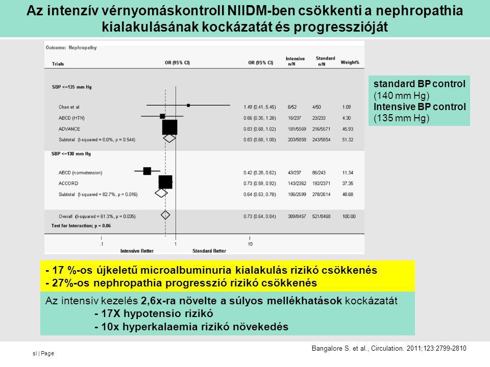 sl   Page Az intenzív vérnyomáskontroll NIIDM-ben csökkenti a nephropathia kialakulásának kockázatát és progresszióját Bangalore S. et al., Circulatio
