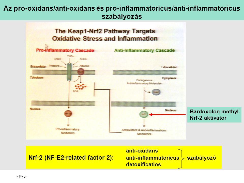 sl | Page Az pro-oxidans/anti-oxidans és pro-inflammatoricus/anti-inflammatoricus szabályozás anti-oxidans Nrf-2 (NF-E2-related factor 2): anti-inflammatoricus szabályozó detoxificatios Bardoxolon methyl Nrf-2 aktivátor