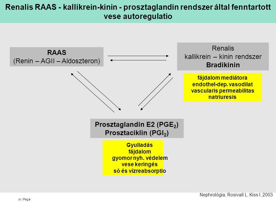 sl | Page RAAS (Renin – AGII – Aldoszteron) Renalis kallikrein – kinin rendszer Bradikinin Prosztaglandin E2 (PGE 2 ) Prosztaciklin (PGI 2 ) Renalis RAAS - kallikrein-kinin - prosztaglandin rendszer által fenntartott vese autoregulatio Nephrológia; Rosivall L, Kiss I.;2003 fájdalom mediátora endothel-dep.