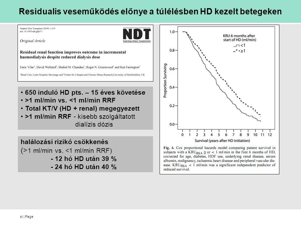 sl | Page Residualis veseműködés előnye a túlélésben HD kezelt betegeken halálozási rizikó csökkenés (> 1 ml/min vs.