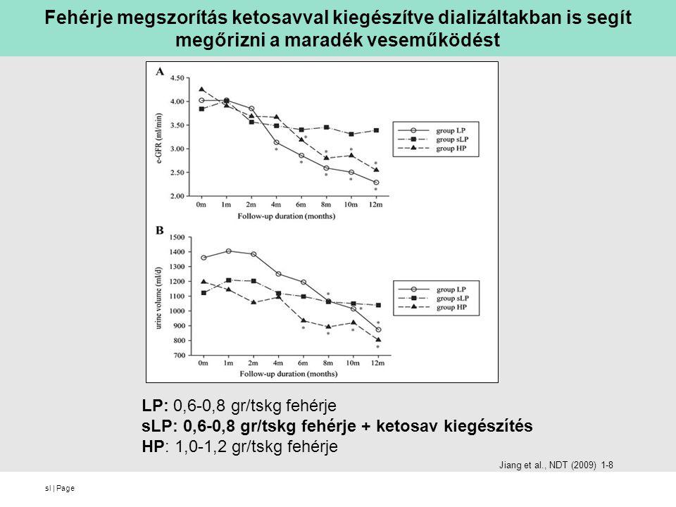 sl   Page Fehérje megszorítás ketosavval kiegészítve dializáltakban is segít megőrizni a maradék veseműködést LP: 0,6-0,8 gr/tskg fehérje sLP: 0,6-0,8