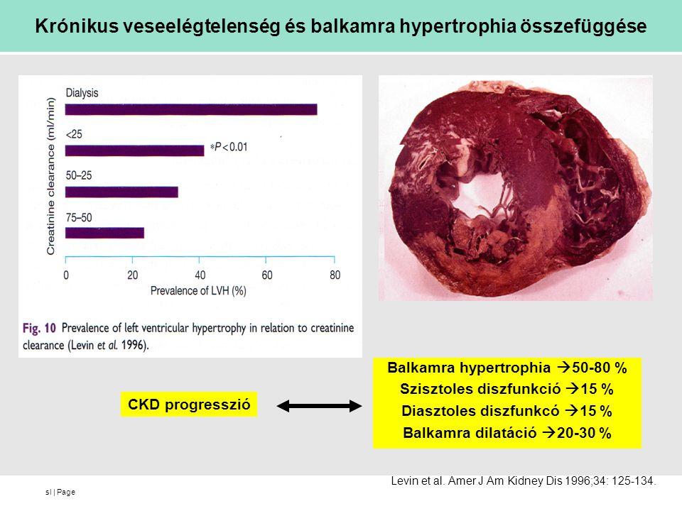 sl   Page Risk ratio & 95% CI EventPlaceboEze/simv better Placebo better (n=3130)(n=3117) Main renal outcome End-stage renal disease (ESRD)1057(33.9%)1084(34.6%)0.97 (0.89-1.05) Tertiary renal outcomes ESRD or death1477(47.4%)1513(48.3%)0.97 (0.90-1.04) ESRD or 2 x creatinine1190(38.2%)1257(40.2%)0.94 (0.86-1.01) 0.60.81.01.21.4 SHARP: Vese kimenetel Diabetes mellitus23% Nem-dializált betegek(n=6247) eGFR (ml/min/1.73m2)27 (13) Albuminuria80%