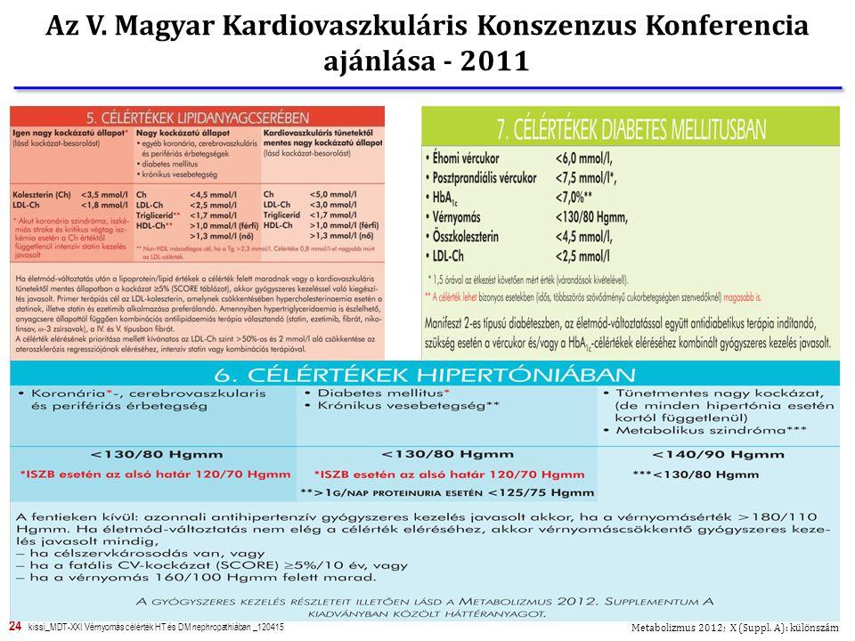 24 kissi_MDT-XXI Vérnyomás célérték HT és DM nephropathiában _120415 Metabolizmus 2012; X (Suppl.