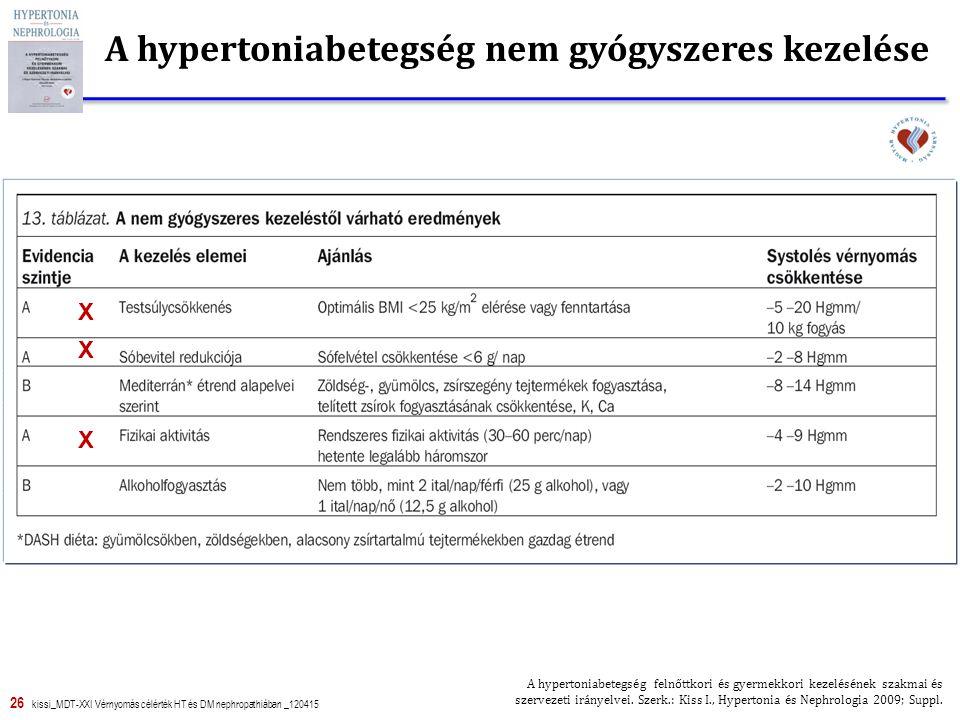 26 kissi_MDT-XXI Vérnyomás célérték HT és DM nephropathiában _120415 A hypertoniabetegség nem gyógyszeres kezelése A hypertoniabetegség felnőttkori és gyermekkori kezelésének szakmai és szervezeti irányelvei.