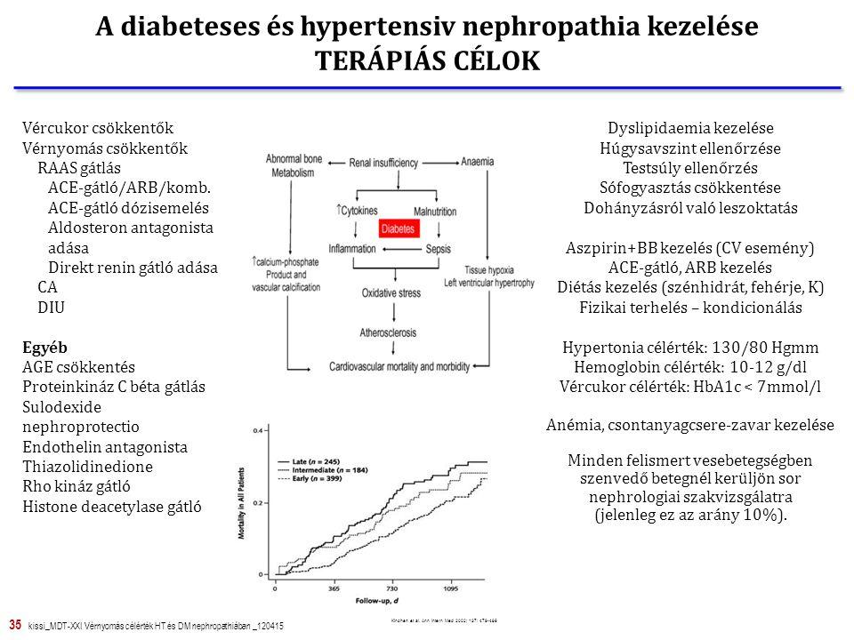 35 kissi_MDT-XXI Vérnyomás célérték HT és DM nephropathiában _120415 A diabeteses és hypertensiv nephropathia kezelése TERÁPIÁS CÉLOK Dyslipidaemia kezelése Húgysavszint ellenőrzése Testsúly ellenőrzés Sófogyasztás csökkentése Dohányzásról való leszoktatás Aszpirin+BB kezelés (CV esemény) ACE-gátló, ARB kezelés Diétás kezelés (szénhidrát, fehérje, K) Fizikai terhelés – kondicionálás Hypertonia célérték: 130/80 Hgmm Hemoglobin célérték: 10-12 g/dl Vércukor célérték: HbA1c < 7mmol/l Anémia, csontanyagcsere-zavar kezelése Minden felismert vesebetegségben szenvedő betegnél kerüljön sor nephrologiai szakvizsgálatra (jelenleg ez az arány 10%).