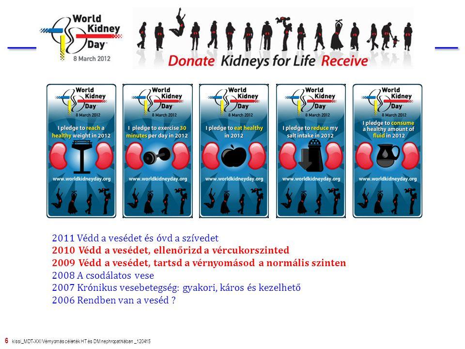 6 kissi_MDT-XXI Vérnyomás célérték HT és DM nephropathiában _120415 xxxxxxx 2011 Védd a vesédet és óvd a szívedet 2010 Védd a vesédet, ellenőrizd a vércukorszinted 2009 Védd a vesédet, tartsd a vérnyomásod a normális szinten 2008 A csodálatos vese 2007 Krónikus vesebetegség: gyakori, káros és kezelhető 2006 Rendben van a veséd ?