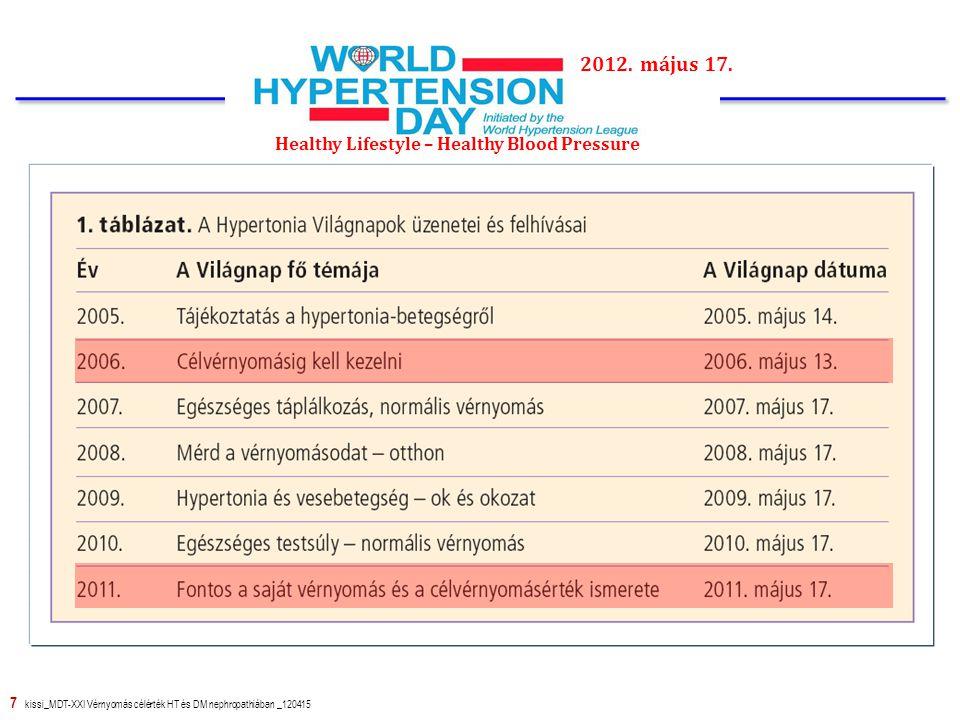 28 kissi_MDT-XXI Vérnyomás célérték HT és DM nephropathiában _120415 A táplálkozás, diéta speciális szempontjai krónikus és végállapotú vesebetegségben, veseelégtelenségben normál stádium-1 stádium-2 stádium-3 stádium-4 stádium-5 stádium-5D Hypertonia Diabetes mellitus Kalcium-foszfát anyagcsere Lipid anyagcsere Fehérje egyensúly Kalória egyensúly Renalis anémia Ion-háztartás Aminosav, nyomelem és vitamin hiány Gyulladás, depresszió Dialíziskezelés modalitás Vesebetegség progresszió Sócsökkentés, zöldség gyümölcs fogyasztás – gyógyszer: hyperkalémia .