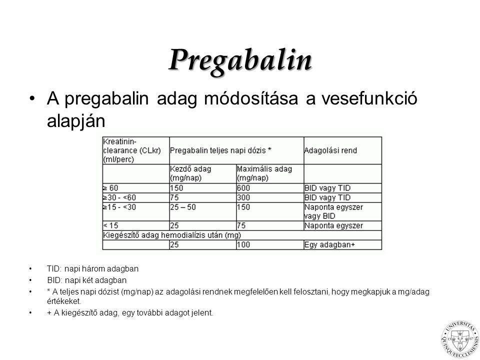 Pregabalin A pregabalin adag módosítása a vesefunkció alapján TID: napi három adagban BID: napi két adagban * A teljes napi dózist (mg/nap) az adagolá