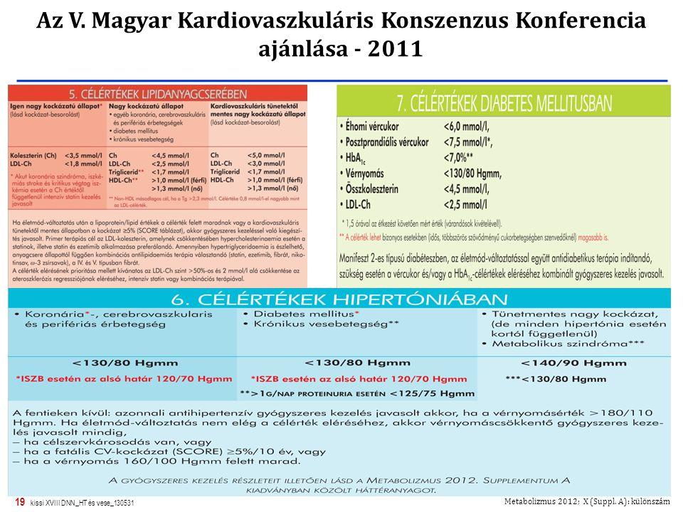 19 kissi XVIII DNN_HT és vese_130531 Metabolizmus 2012; X (Suppl. A): különszám Az V. Magyar Kardiovaszkuláris Konszenzus Konferencia ajánlása - 2011