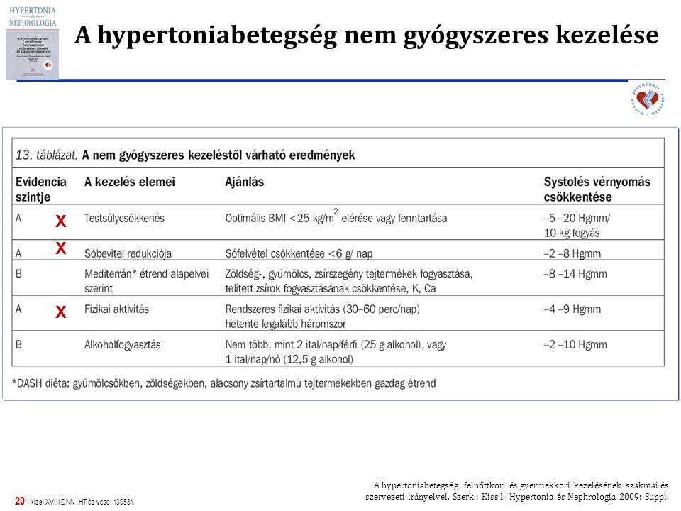 20 kissi XVIII DNN_HT és vese_130531 A hypertoniabetegség nem gyógyszeres kezelése A hypertoniabetegség felnőttkori és gyermekkori kezelésének szakmai