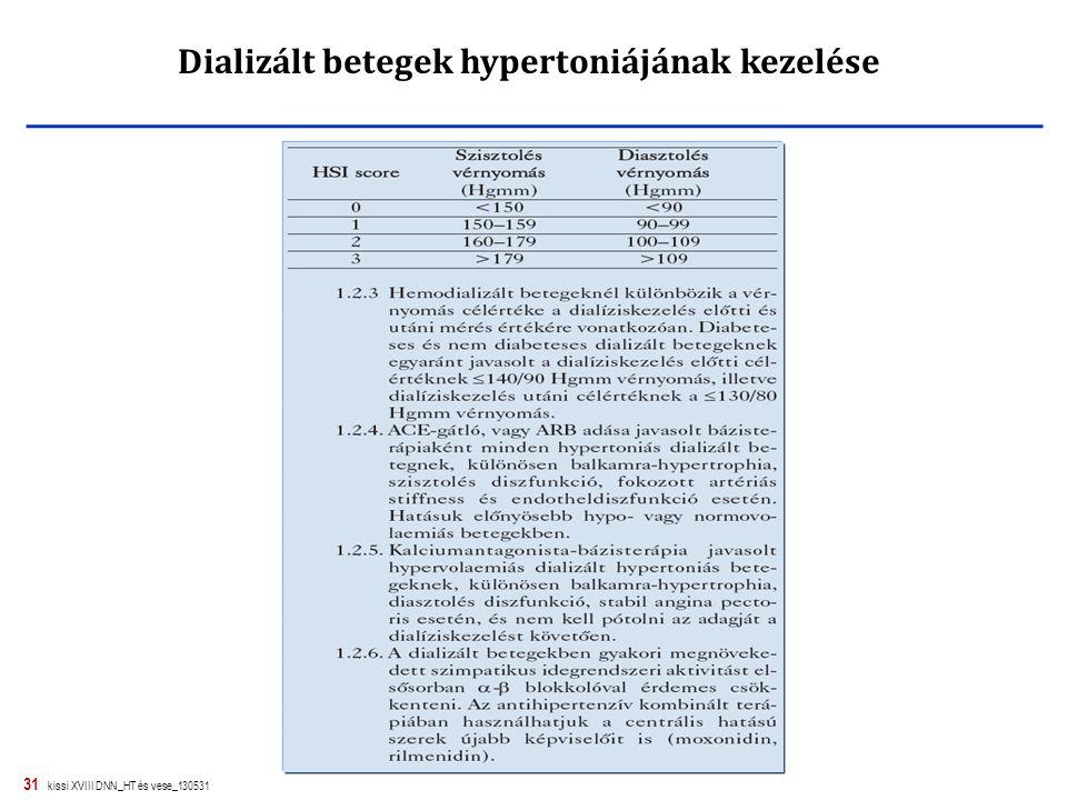 31 kissi XVIII DNN_HT és vese_130531 Dializált betegek hypertoniájának kezelése