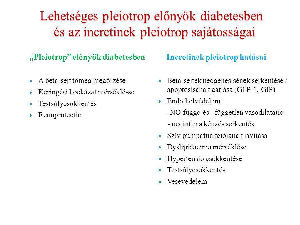 """Lehetséges pleiotrop előnyök diabetesben és az incretinek pleiotrop sajátosságai """"Pleiotrop"""" előnyök diabetesben  A béta-sejt tömeg megőrzése  Kerin"""