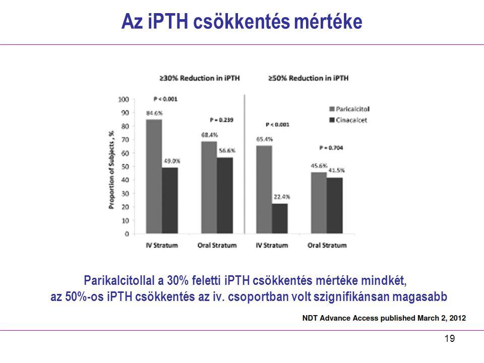 19 Az iPTH csökkentés mértéke Parikalcitollal a 30% feletti iPTH csökkentés mértéke mindkét, az 50%-os iPTH csökkentés az iv. csoportban volt szignifi