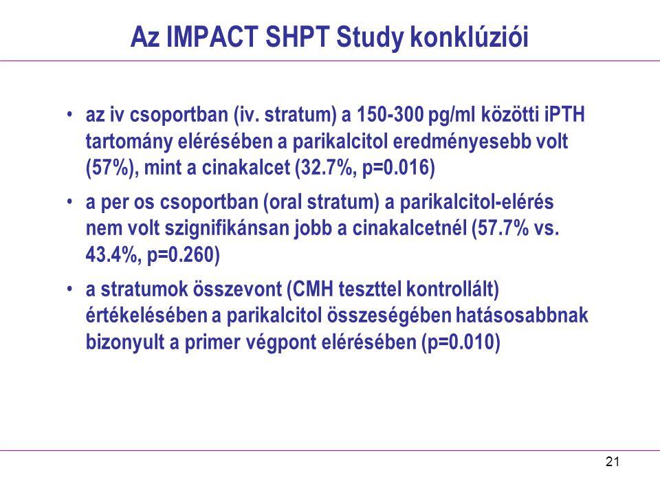 21 Az IMPACT SHPT Study konklúziói az iv csoportban (iv. stratum) a 150-300 pg/ml közötti iPTH tartomány elérésében a parikalcitol eredményesebb volt