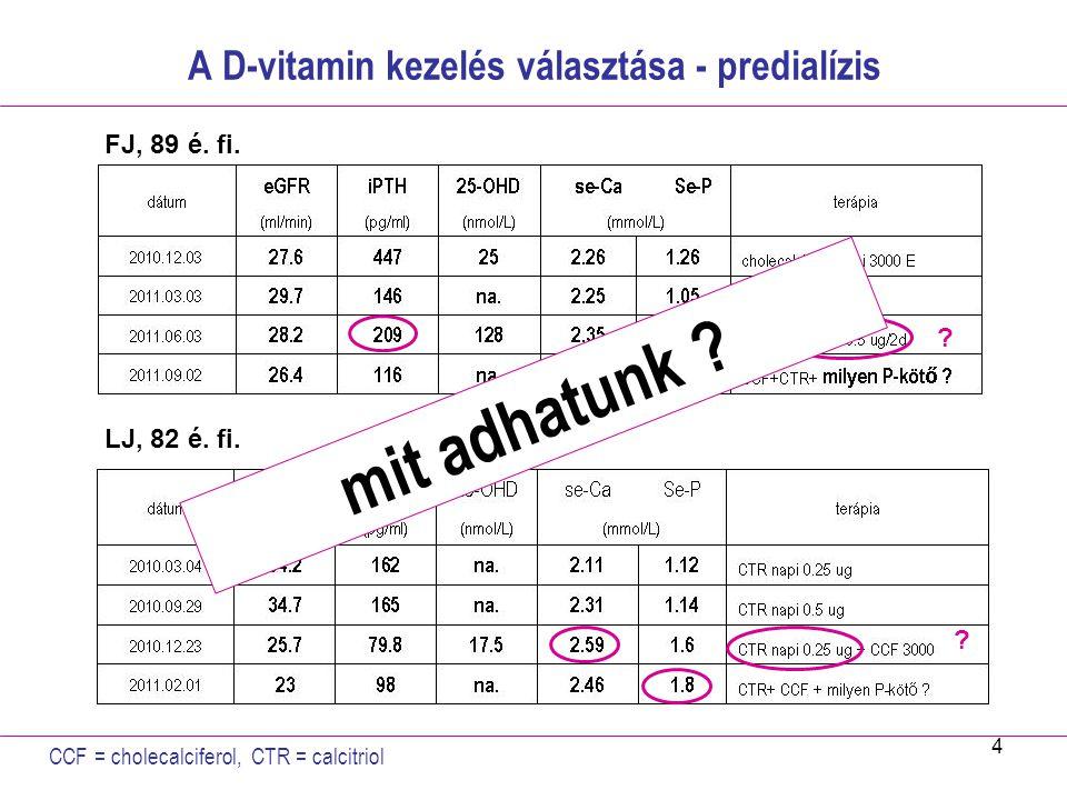 4 A D-vitamin kezelés választása - predialízis FJ, 89 é. fi. LJ, 82 é. fi. CCF = cholecalciferol, CTR = calcitriol ? ? mit adhatunk ?