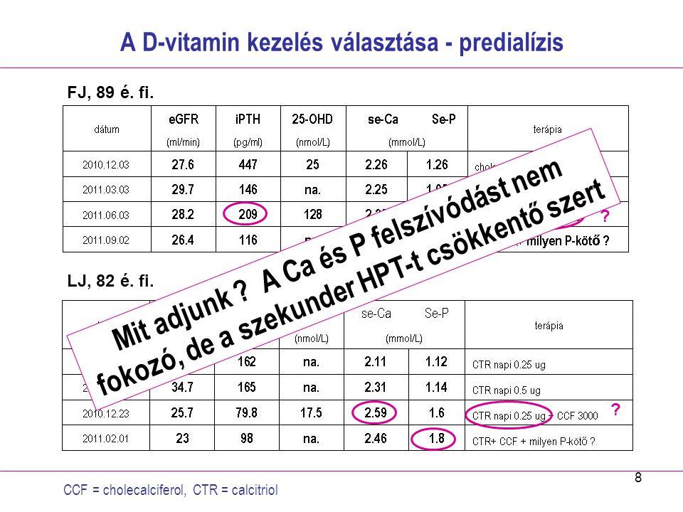 8 A D-vitamin kezelés választása - predialízis FJ, 89 é. fi. LJ, 82 é. fi. CCF = cholecalciferol, CTR = calcitriol ? ? Mit adjunk ? A Ca és P felszívó