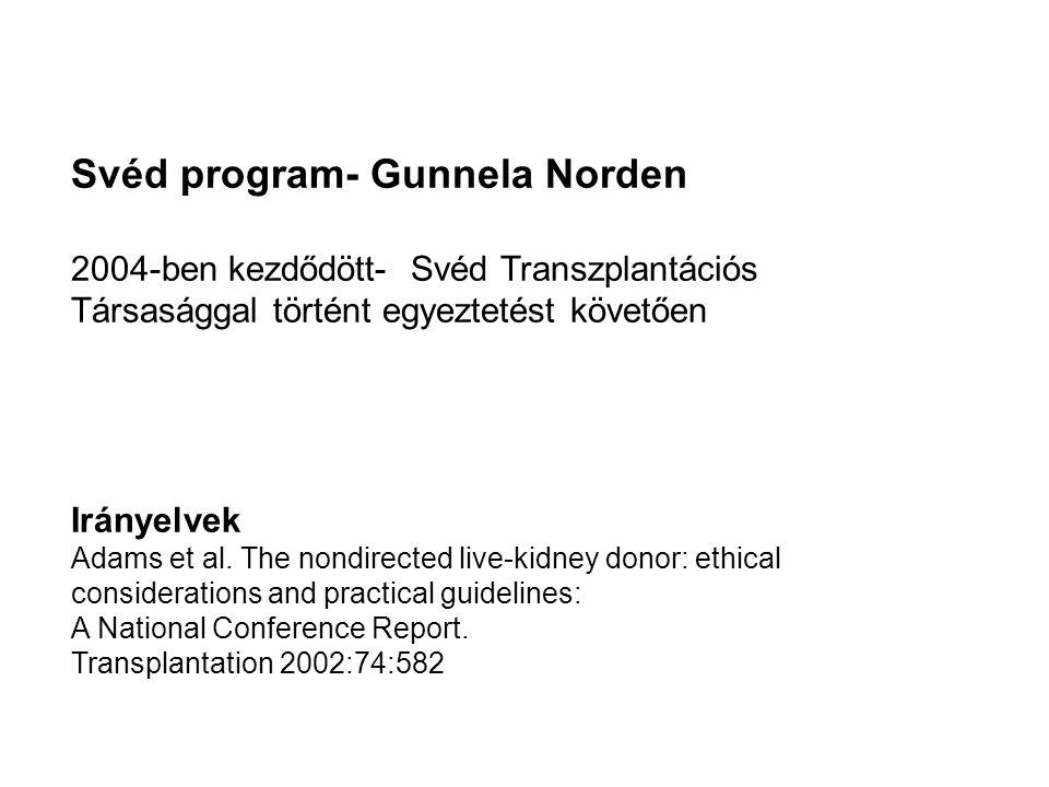 Svéd program- Gunnela Norden 2004-ben kezdődött- Svéd Transzplantációs Társasággal történt egyeztetést követően Irányelvek Adams et al.