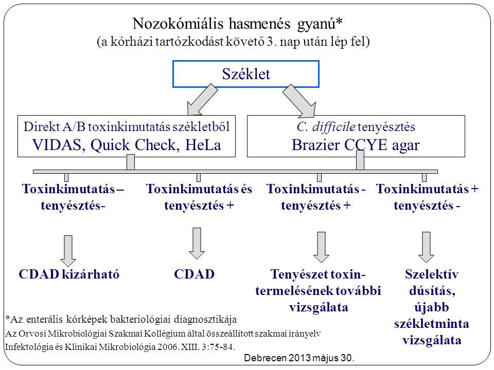 Nozokómiális hasmenés gyanú* (a kórházi tartózkodást követő 3. nap után lép fel) Széklet Toxinkimutatás – tenyésztés- Toxinkimutatás és tenyésztés + T