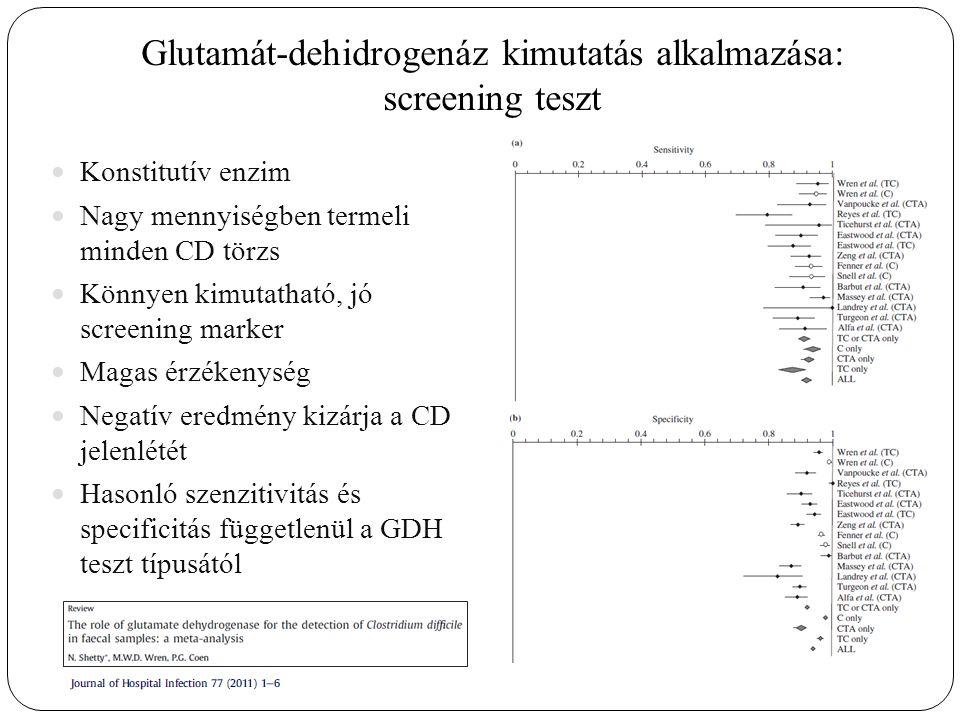 Glutamát-dehidrogenáz kimutatás alkalmazása: screening teszt Konstitutív enzim Nagy mennyiségben termeli minden CD törzs Könnyen kimutatható, jó screening marker Magas érzékenység Negatív eredmény kizárja a CD jelenlétét Hasonló szenzitivitás és specificitás függetlenül a GDH teszt típusától