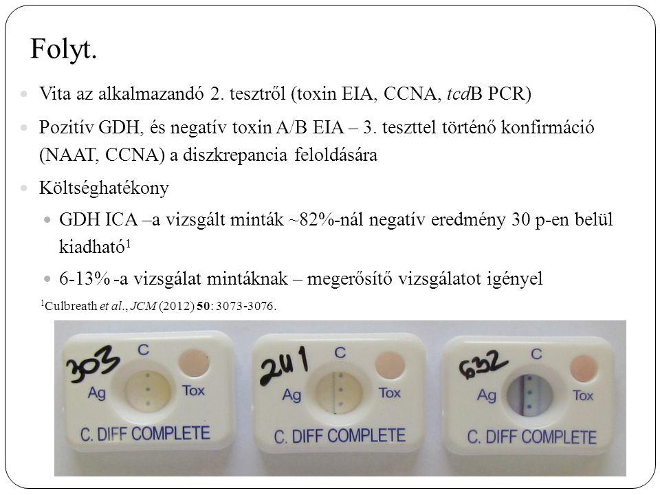 Folyt. Vita az alkalmazandó 2. tesztről (toxin EIA, CCNA, tcdB PCR) Pozitív GDH, és negatív toxin A/B EIA – 3. teszttel történő konfirmáció (NAAT, CCN