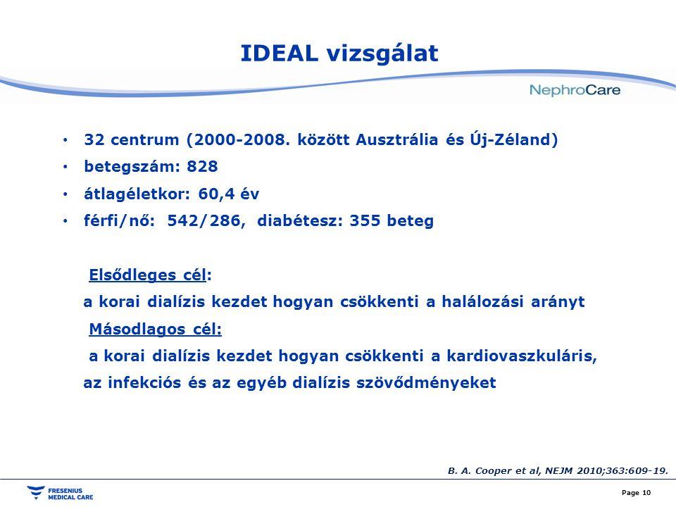 IDEAL vizsgálat Page 10 32 centrum (2000-2008.