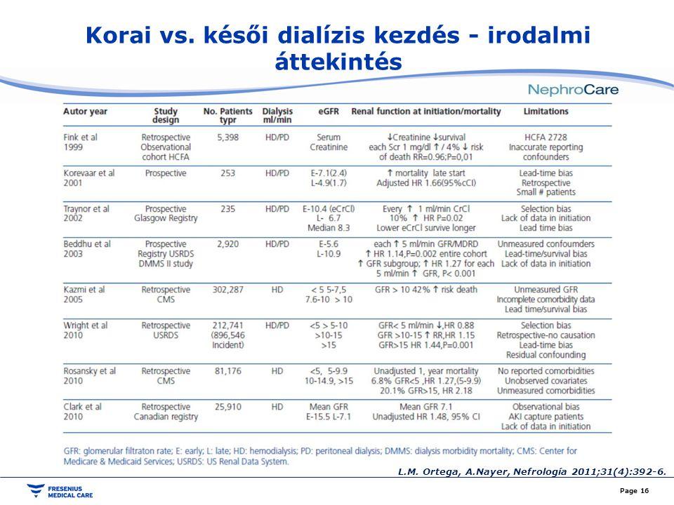 Korai vs. késői dialízis kezdés - irodalmi áttekintés Page 16 L.M. Ortega, A.Nayer, Nefrología 2011;31(4):392-6.