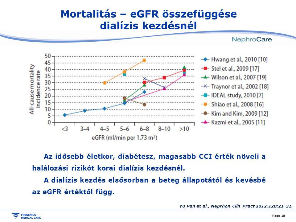 Mortalitás – eGFR összefüggése dialízis kezdésnél Page 18 Yu Pan et al., Neprhon Clin Pract 2012.120:21-31. Az idősebb életkor, diabétesz, magasabb CC