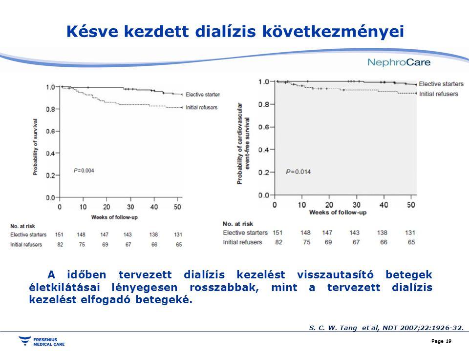 Page 19 S. C. W. Tang et al, NDT 2007;22:1926-32. A időben tervezett dialízis kezelést visszautasító betegek életkilátásai lényegesen rosszabbak, mint