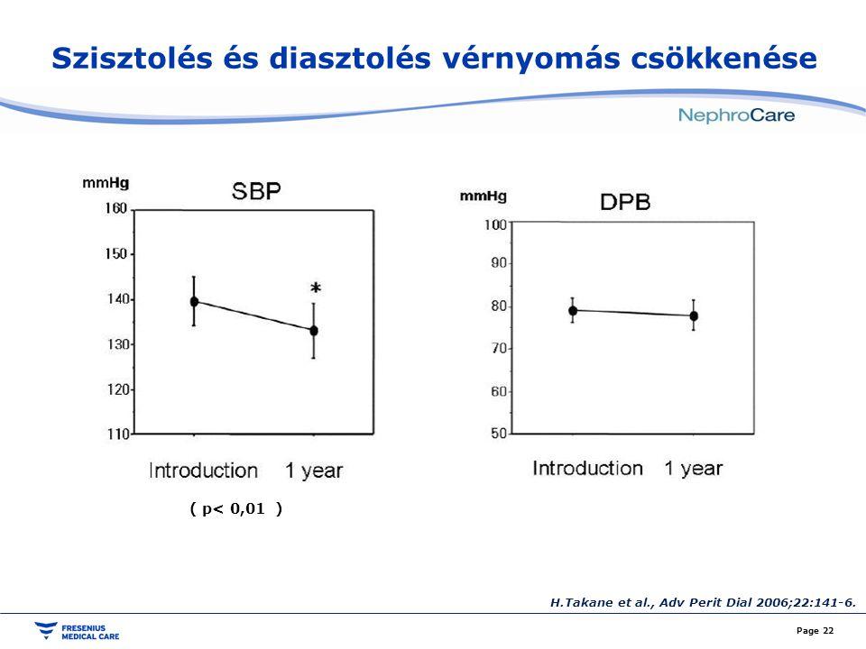 Szisztolés és diasztolés vérnyomás csökkenése Page 22 H.Takane et al., Adv Perit Dial 2006;22:141-6. ( p< 0,01 )