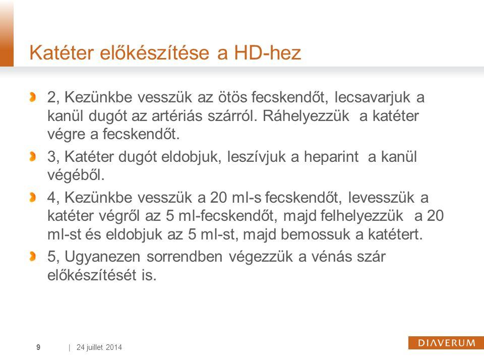   24 juillet 201410 Heparin leszívása 5 ml-s fecskendővel