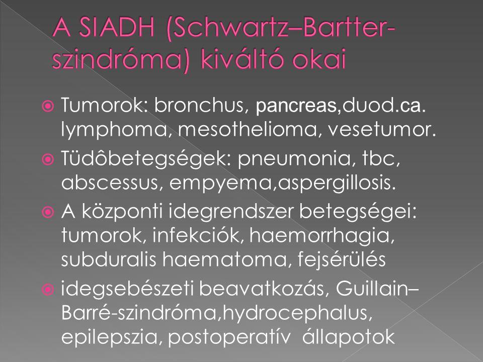  Tumorok: bronchus, pancreas, duod.ca. lymphoma, mesothelioma, vesetumor.  Tüdôbetegségek: pneumonia, tbc, abscessus, empyema,aspergillosis.  A köz