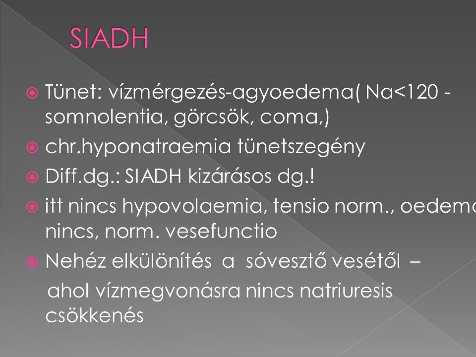  Tünet: vízmérgezés-agyoedema( Na<120 - somnolentia, görcsök, coma,)  chr.hyponatraemia tünetszegény  Diff.dg.: SIADH kizárásos dg.!  itt nincs hy