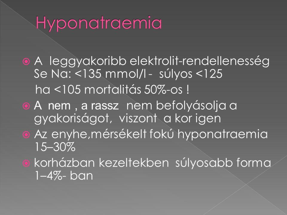  A leggyakoribb elektrolit-rendellenesség Se Na: <135 mmol/l - súlyos <125 ha <105 mortalitás 50%-os !  A nem, a rassz nem befolyásolja a gyakoriság
