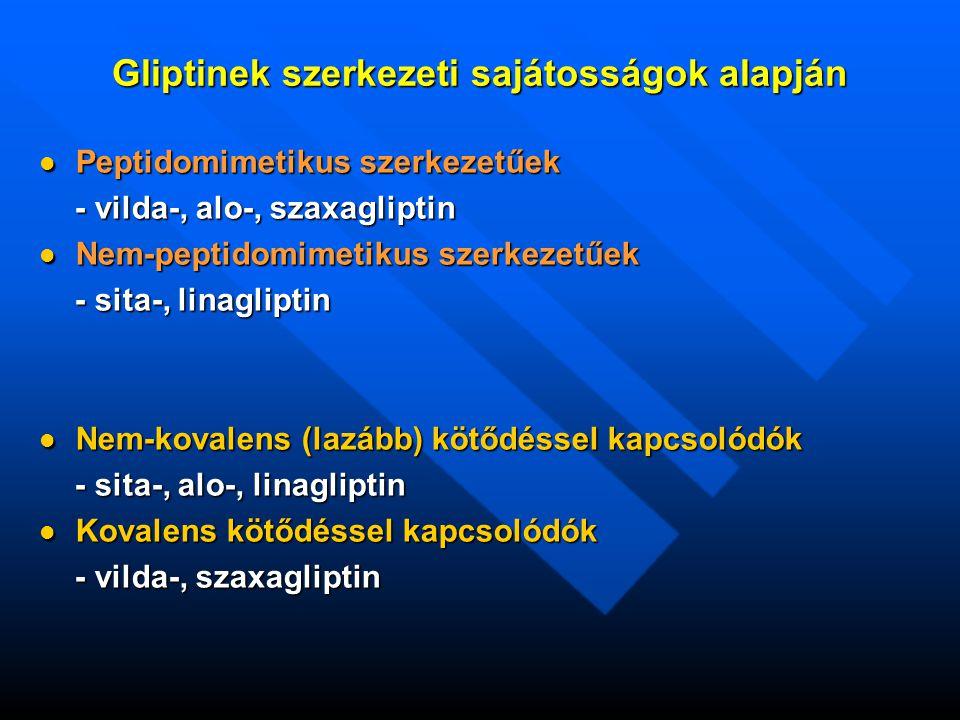 Gliptinek szerkezeti sajátosságok alapján Peptidomimetikus szerkezetűek Peptidomimetikus szerkezetűek - vilda-, alo-, szaxagliptin - vilda-, alo-, sza
