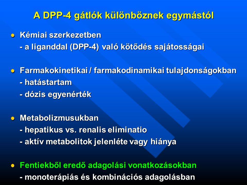 A DPP-4 gátlók különböznek egymástól Kémiai szerkezetben Kémiai szerkezetben - a liganddal (DPP-4) való kötődés sajátosságai - a liganddal (DPP-4) val