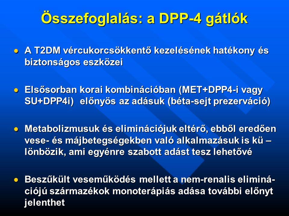 Összefoglalás: a DPP-4 gátlók A T2DM vércukorcsökkentő kezelésének hatékony és biztonságos eszközei A T2DM vércukorcsökkentő kezelésének hatékony és b