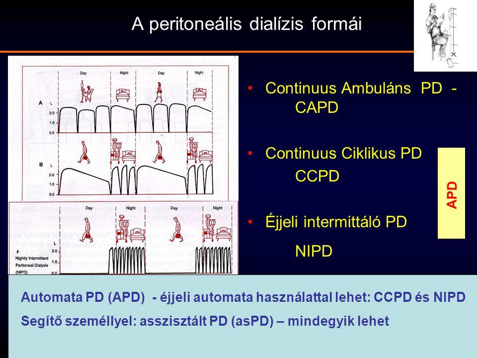 A peritoneális dialízis formái Continuus Ambuláns PD - CAPD Continuus Ciklikus PD CCPD Éjjeli intermittáló PD NIPD Automata PD (APD) - éjjeli automata