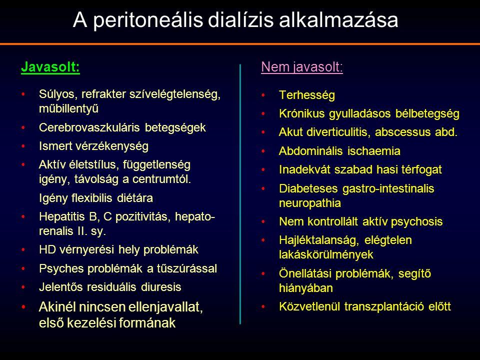 A peritoneális dialízis alkalmazása Javasolt: Súlyos, refrakter szívelégtelenség, műbillentyű Cerebrovaszkuláris betegségek Ismert vérzékenység Aktív