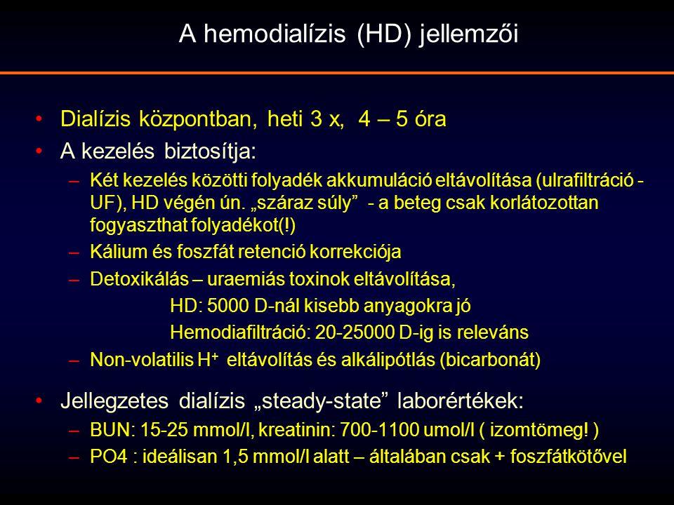 Dialízis központban, heti 3 x, 4 – 5 óra A kezelés biztosítja: –Két kezelés közötti folyadék akkumuláció eltávolítása (ulrafiltráció - UF), HD végén ú