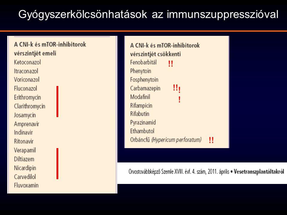 Gyógyszerkölcsönhatások az immunszuppresszióval !! !