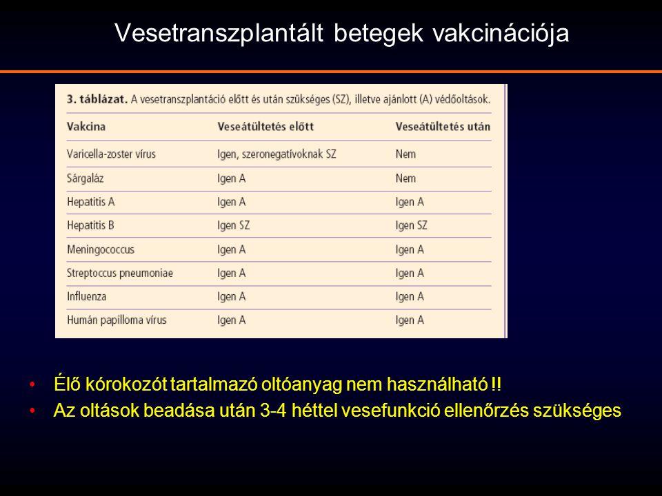 Élő kórokozót tartalmazó oltóanyag nem használható !! Az oltások beadása után 3-4 héttel vesefunkció ellenőrzés szükséges Vesetranszplantált betegek v
