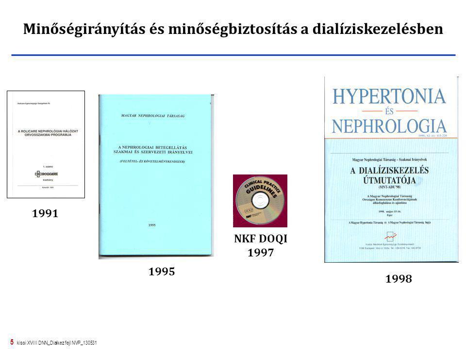 16 kissi XVIII DNN_Dialkez fejl NVP_130531 2008-tól nemzetközi célértékek Dialízis idő (kezelési idő és gyakoriság) Membrán felület, alapanyag minőség (cuprophan, polysulphon) Oldat összetétel (csökkent Ca tartalom) Modalitás (HD, HF, HDF és CAPD) EPO kezelés (120 beteg – 90% felett; célérték 10-12 g/dl Hemoglobin koncentráció között) CaxPO4 anyagcsere Kt/V érték Albumin Vérnyomás Mortalitás Változások a dialíziskezelés minőségét, hatékonyságát és módszereit befolyásoló tényezőkben (1991-2012)