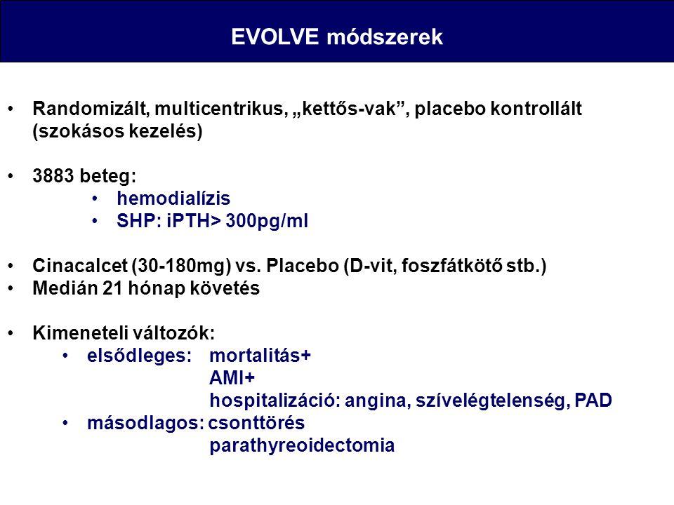 """EVOLVE módszerek Randomizált, multicentrikus, """"kettős-vak"""", placebo kontrollált (szokásos kezelés) 3883 beteg: hemodialízis SHP: iPTH> 300pg/ml Cinaca"""