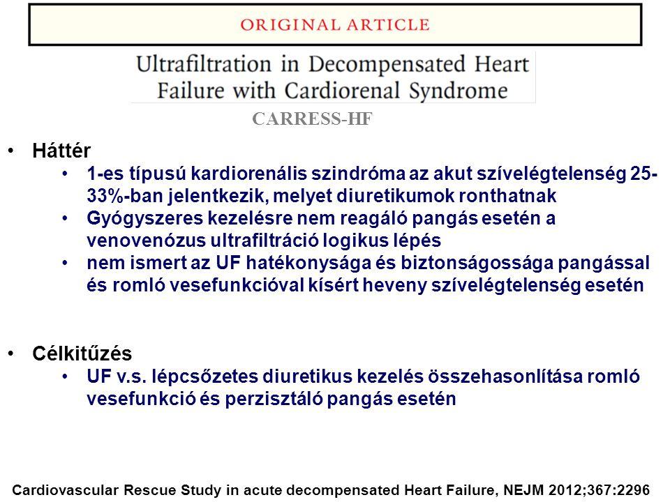 Háttér 1-es típusú kardiorenális szindróma az akut szívelégtelenség 25- 33%-ban jelentkezik, melyet diuretikumok ronthatnak Gyógyszeres kezelésre nem